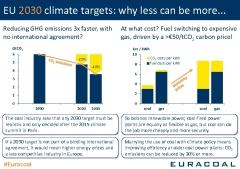 EURACOAL-20141000-Infographic-2030-rev05-240x169