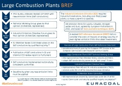 EURACOAL-201508-Infographic-LCP-BREF-rev04-240x170