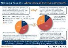 EURACOAL-201510-Infographic-NOx-rev02-240x170