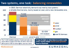 euracoal-201609-infographic-balancing-renewables-rev02-321x227