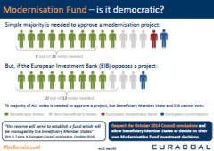 EURACOAL_201605_Infographic_ETS_reform_rev02-321x227