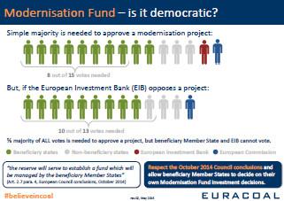EURACOAL_201605_Infographic_ETS_reform_rev02-321x227